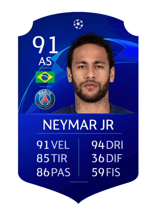 Neymar Jr FUT 21 UCL card