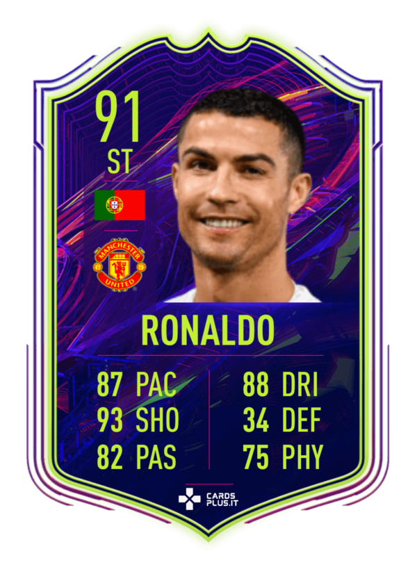 FIFA FUT 22: Cristiano Ronaldo Ones to Watch